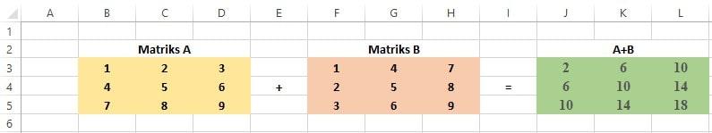 matriks penjumlahan dengan Microsoft Excel 2013